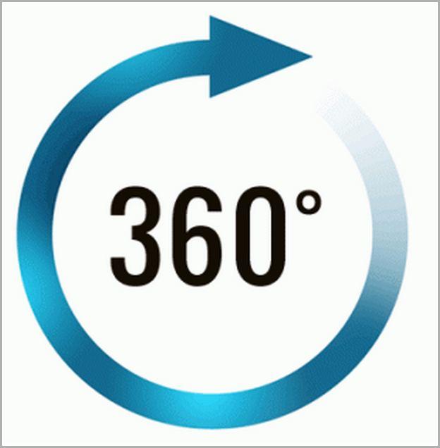 360 Degree Feedback Example