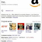 Amazon Credit Card Customer Service Phone Number