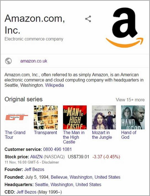 Amazon Credit Card Customer Service Phone Number