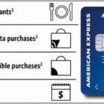 American Express Delta Skymiles Customer Service