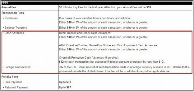 American Express Foreign Transaction Fees India