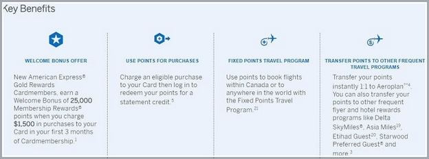 American Express Gold Card Benefits Canada