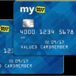 Apply For Best Buy Credit Card Canada