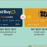 Apply For Best Buy Visa Credit Card