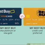 Apply For Best Buy Visa Credit Card