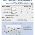 Auto Loan Refinance Calculator Mn