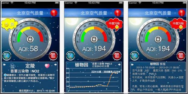 Beijing Air Quality App