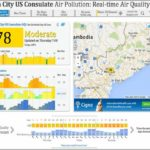 Beijing Air Quality Index Us Embassy