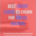 Best Credit Cards For Building Credit And Travel
