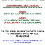 Best Health Insurance In Florida Reviews