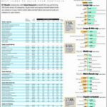 Best Performing Mutual Funds Value Research