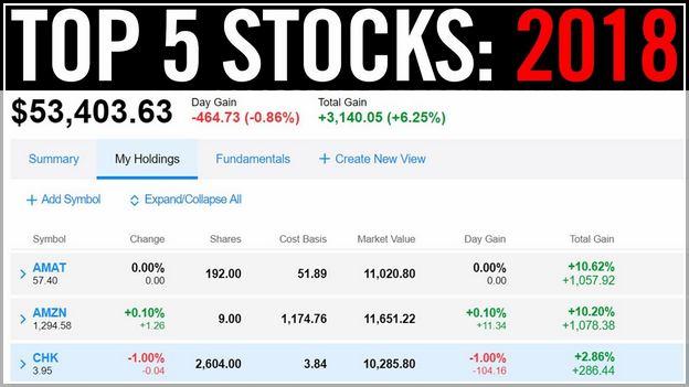 Best Stock To Buy 2018