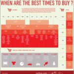 Best Time To Buy A House 2019