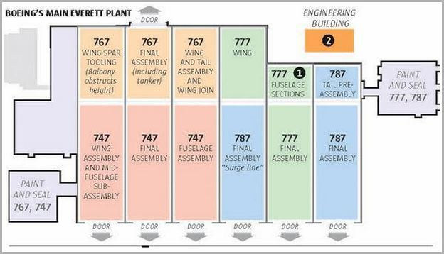 Boeing Everett Factory Map