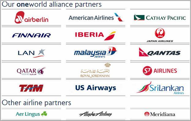 British Airways Partners Avios