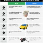 Can You Lease A Used Car In Canada