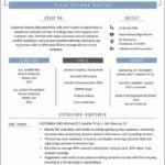 Capital One Auto Finance Customer Service Job Description