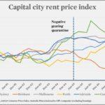 Capital One Rental Car Coverage
