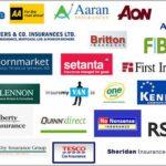 Car Insurance Groups List Ireland
