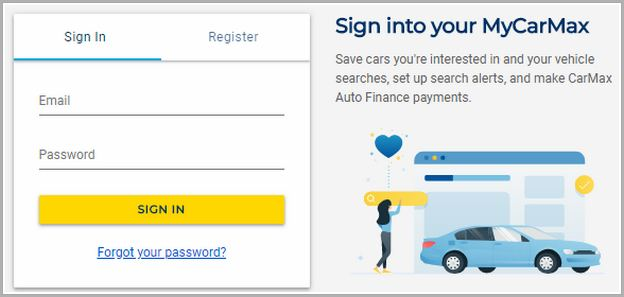 Carmax Auto Finance Login