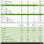 Cell Phone Insurance Plan Comparison