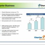 Charter Business Login Page