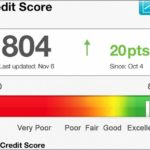 Chase Freedom Card Credit Score