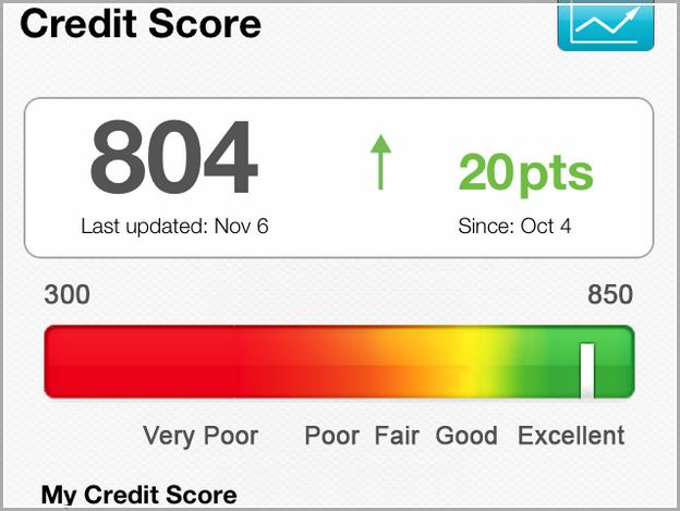 chase credit score not working