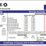 Chase Savings Account Fees 2017