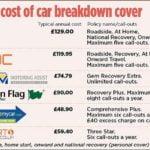Compare The Market Fleet Breakdown Cover