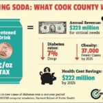 Cook County Liquor Tax Portal