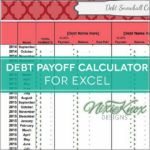 Credit Card Interest Rate Calculator Excel