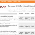 Credit Card Interest Rate Calculator Malaysia