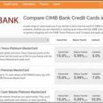 Credit Card Interest Rate Calculator Malaysia
