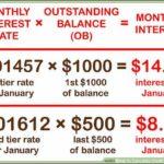 Credit Card Interest Rate Calculator Per Month