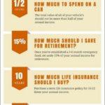 Dave Ramsey Health Insurance Retirement