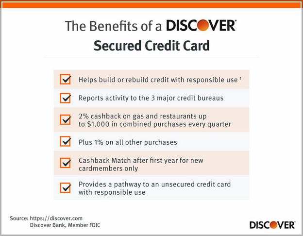 Discover It Secured Credit Card Benefits