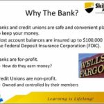 Does Fdic Insured Credit Unions