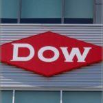 Dow Dupont Merger Eu Commission