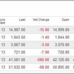 Dow Futures Fair Value Bloomberg