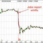 Dow Mini Futures Bloomberg