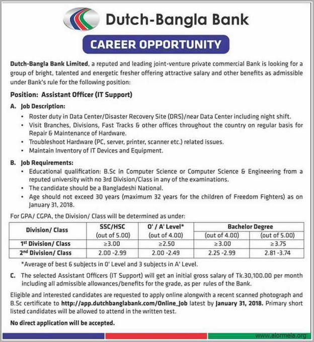 Dutch Bangla Bank Career