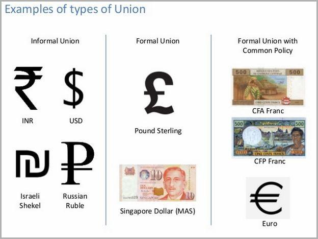 Euro To Rupee