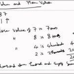 Face Value Definition Math