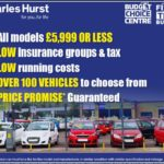 Finance Cars With Free Insurance For First Time Drivers Belfast