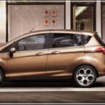 Ford Lease Offers 2017