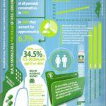 Fsu Health Insurance Benefits