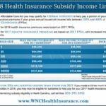 Fsu Health Insurance Subsidy
