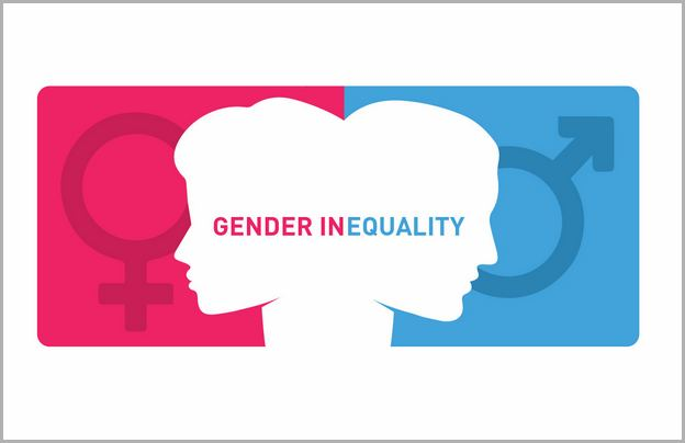 Gender Inequality Index Indien