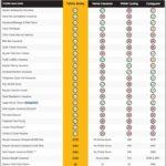 Go Compare Temp Bike Insurance